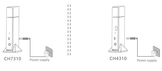 CH7310 - CH4310