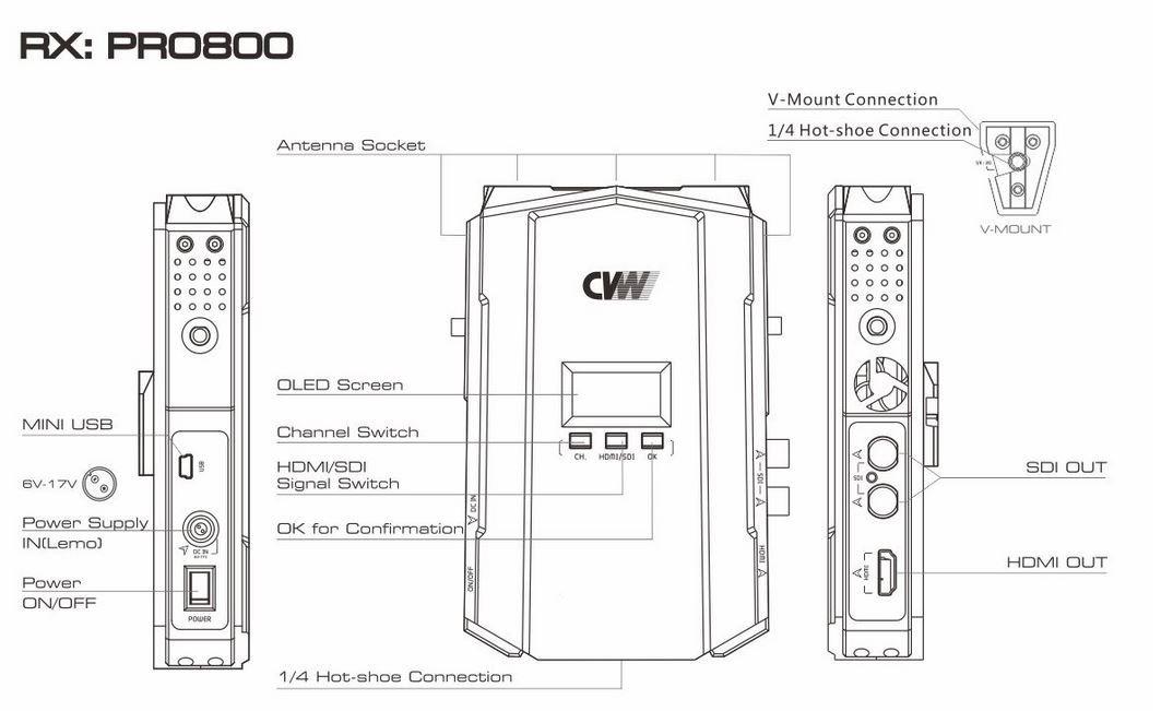 cvw pro 800